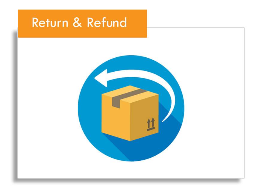 katgammon Return & Refund