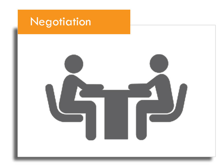 katgammon Negotiation
